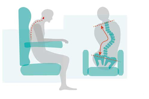 Comfortable seating positions
