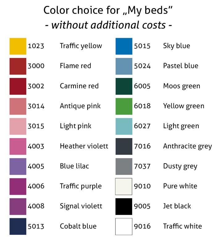 My Timmy cot colour chart